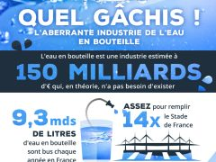 L'industrie de l'eau en bouteille en une infographie