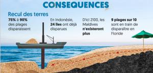 consommation de sable, conséquences perte de sable, disparition sable