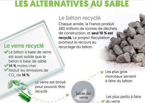 alternative du sable, verre recyclé, béton recyclé