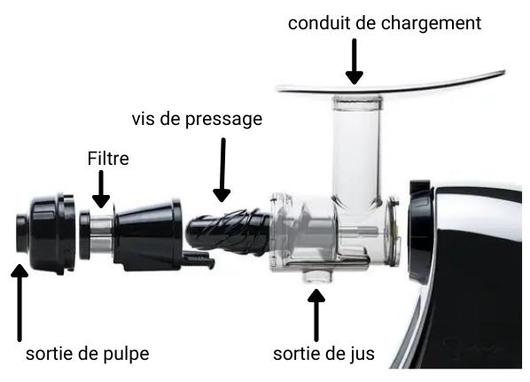 descriptif tet extraction extracteur de jus horizontal