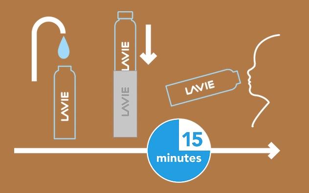 Illustration du procede de purifacation d'eau LaVie